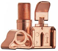 Acid Copper Plating