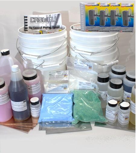 Plating Combo Kits