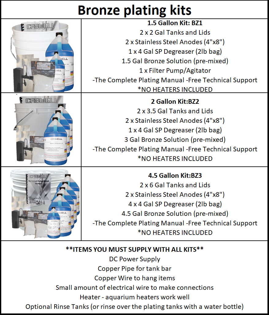Bronze Plating Kit - Caswell Canada